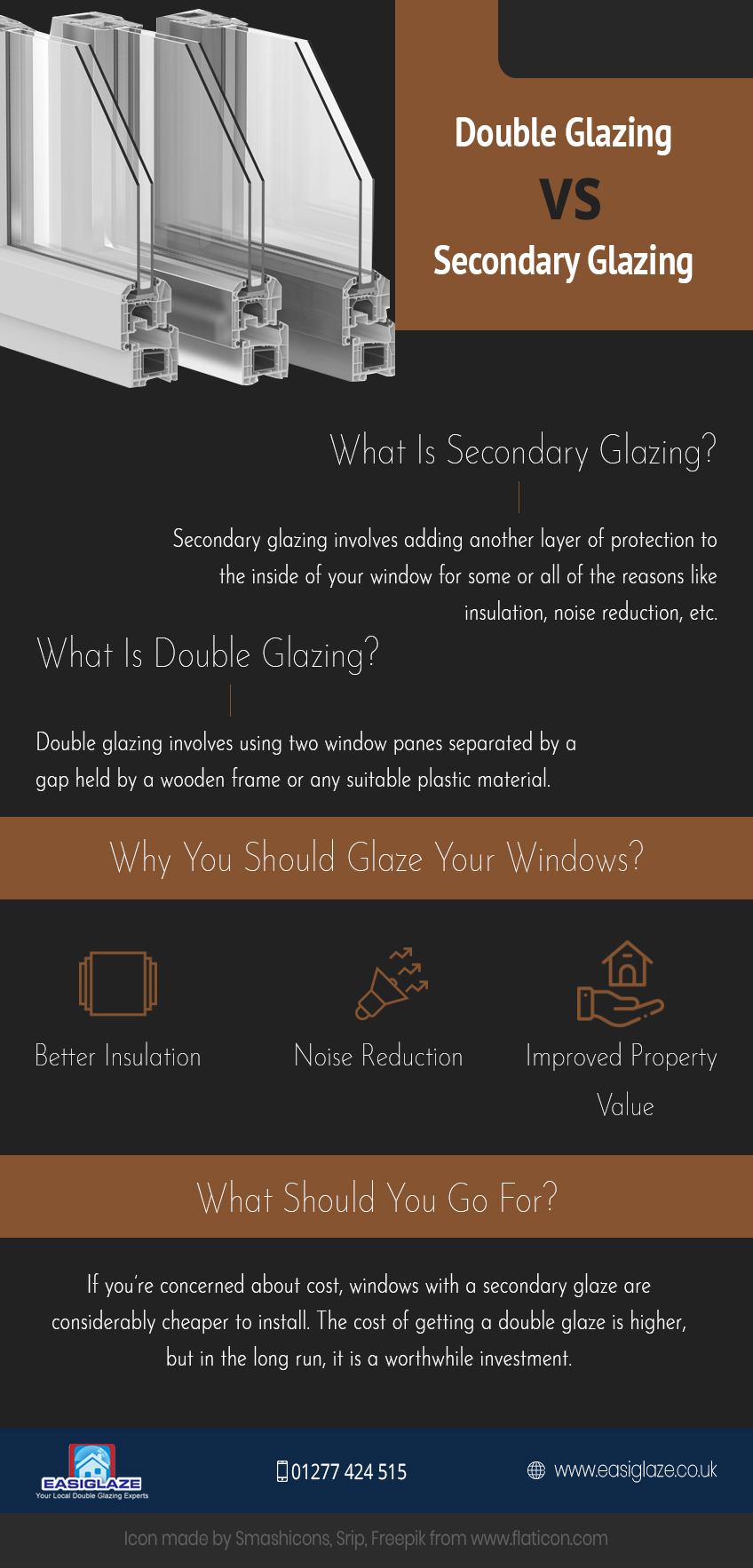 Double-Glazing-vs-Secondary-Glazing infographic